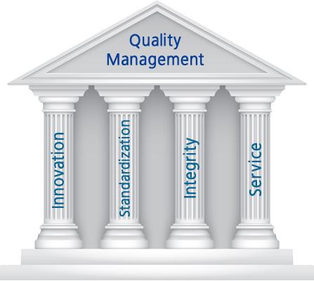 quality pillars